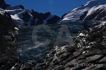 South america glacier terminus andes el chalten.